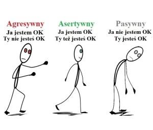 asertywnośćc